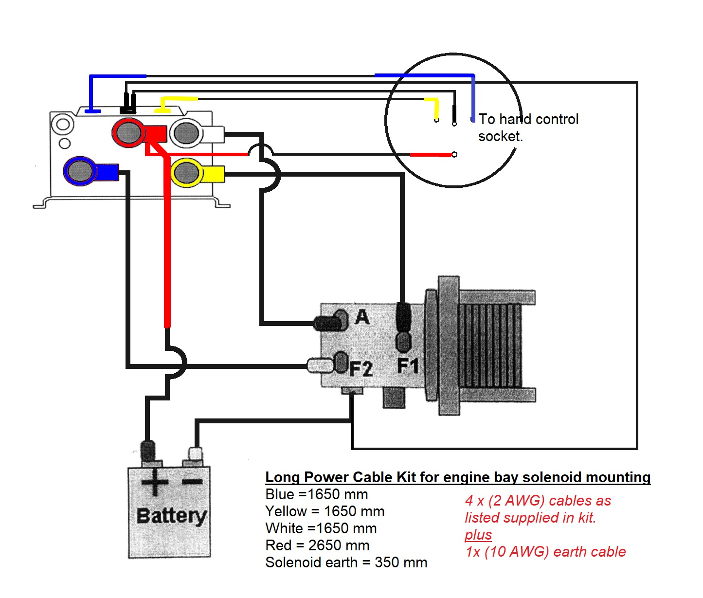 solwireingkitlong Ramsey Winches Remote Wiring Diagram on